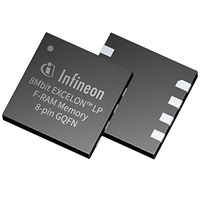 Reimagine industrial automation & personal transportation with Infineon